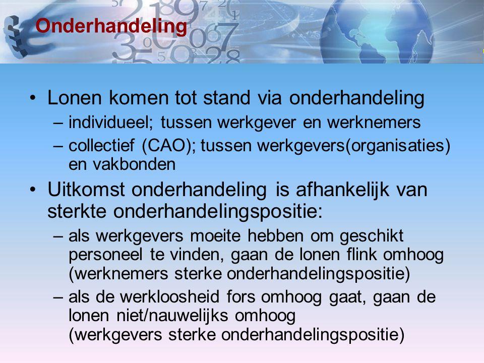 www.economielokaal.nl Onderhandeling Lonen komen tot stand via onderhandeling –individueel; tussen werkgever en werknemers –collectief (CAO); tussen w