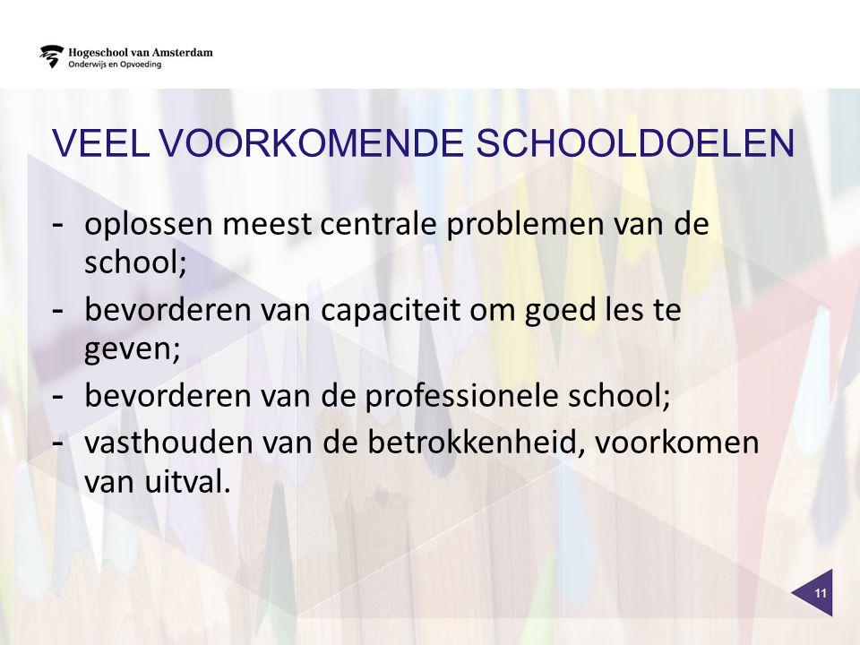 VEEL VOORKOMENDE SCHOOLDOELEN 11 - oplossen meest centrale problemen van de school; - bevorderen van capaciteit om goed les te geven; - bevorderen van de professionele school; - vasthouden van de betrokkenheid, voorkomen van uitval.