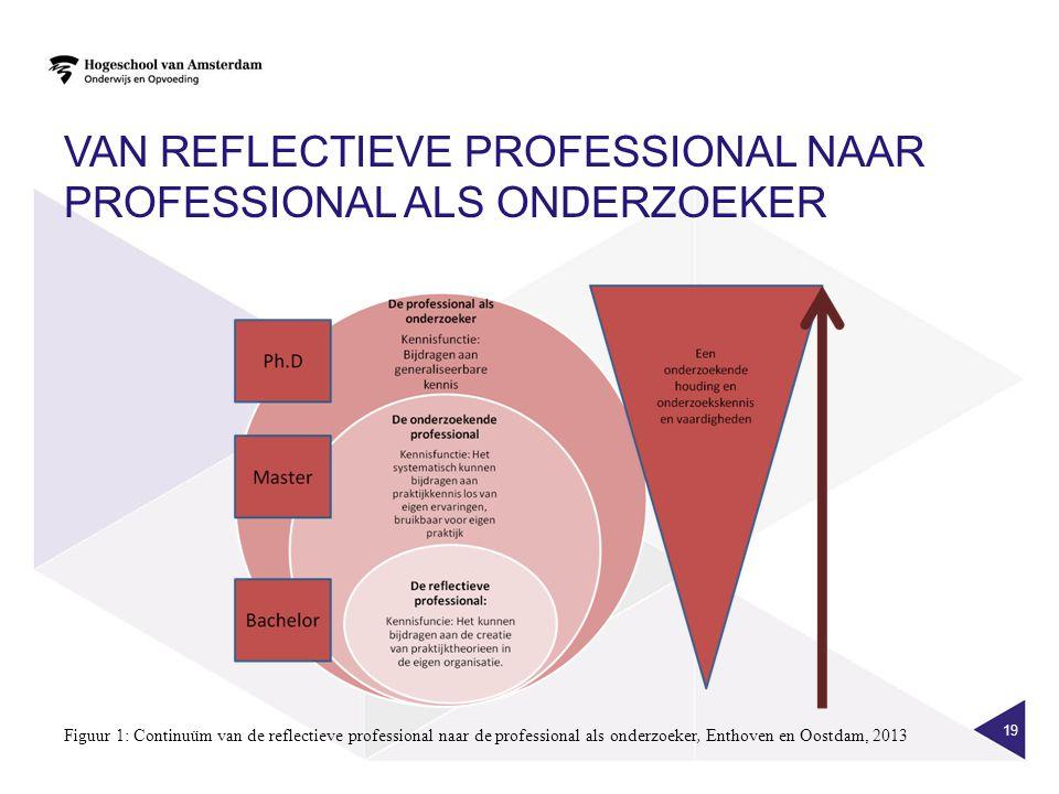 VAN REFLECTIEVE PROFESSIONAL NAAR PROFESSIONAL ALS ONDERZOEKER 19 Figuur 1: Continuüm van de reflectieve professional naar de professional als onderzo