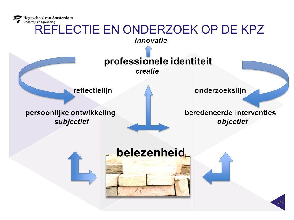 REFLECTIE EN ONDERZOEK OP DE KPZ innovatie professionele identiteit creatie reflectielijn onderzoekslijn persoonlijke ontwikkeling beredeneerde interventies subjectief objectief belezenheid 36