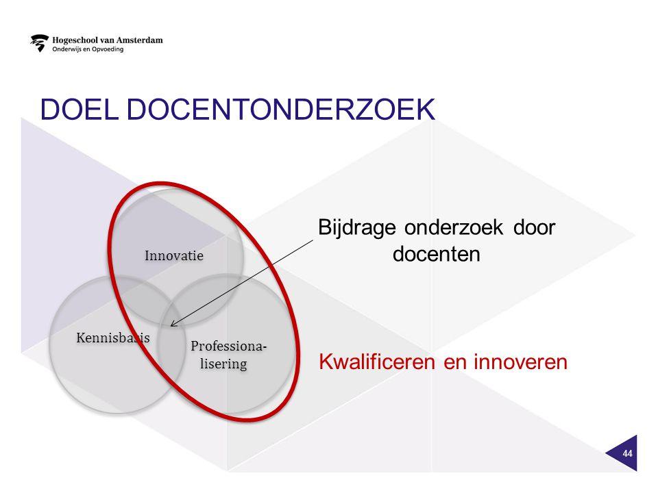DOEL DOCENTONDERZOEK 44 Innovatie Kennisbasis Kennisbasis Professiona- lisering Professiona- lisering Bijdrage onderzoek door docenten Kwalificeren en