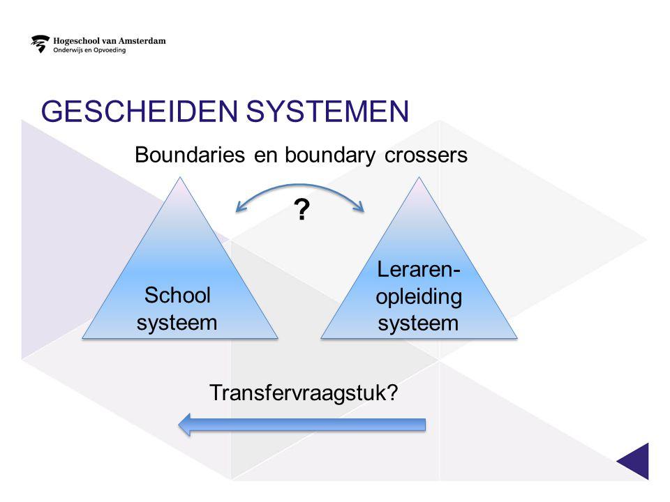 GESCHEIDEN SYSTEMEN School systeem Leraren- opleiding systeem .
