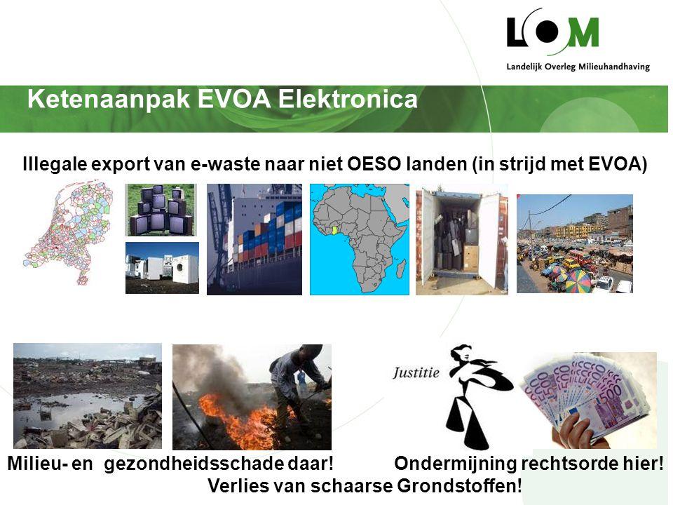 Ketenaanpak EVOA Elektronica Illegale export van e-waste naar niet OESO landen (in strijd met EVOA) Milieu- en gezondheidsschade daar.