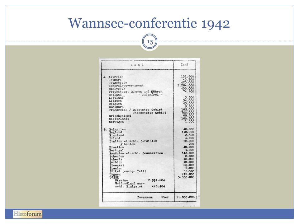 Wannsee-conferentie 1942 15