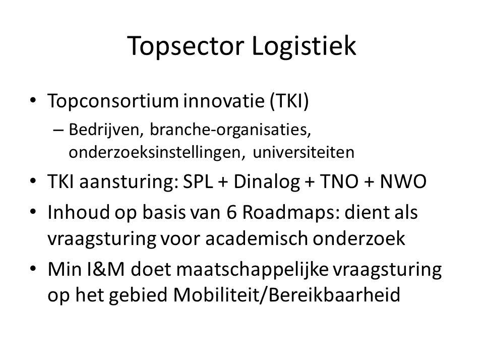 Roadmaps TKI Logistiek Douane Synchromodaliteit Cross-chain control centers (4C) Supply chain finance Service Logistics Nationaal Logistiek Informatie Platform (NLIP) Cross-cutting voor I&M: duurzaam & bereikbaar