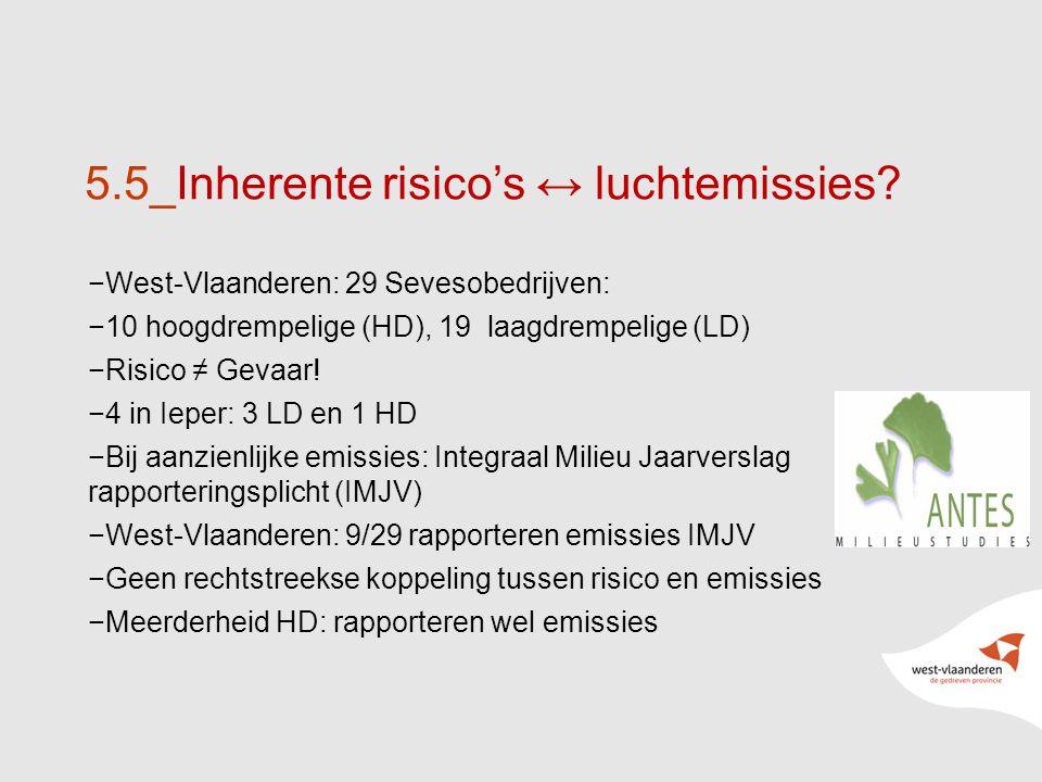 17 5.5_Inherente risico's ↔ luchtemissies.