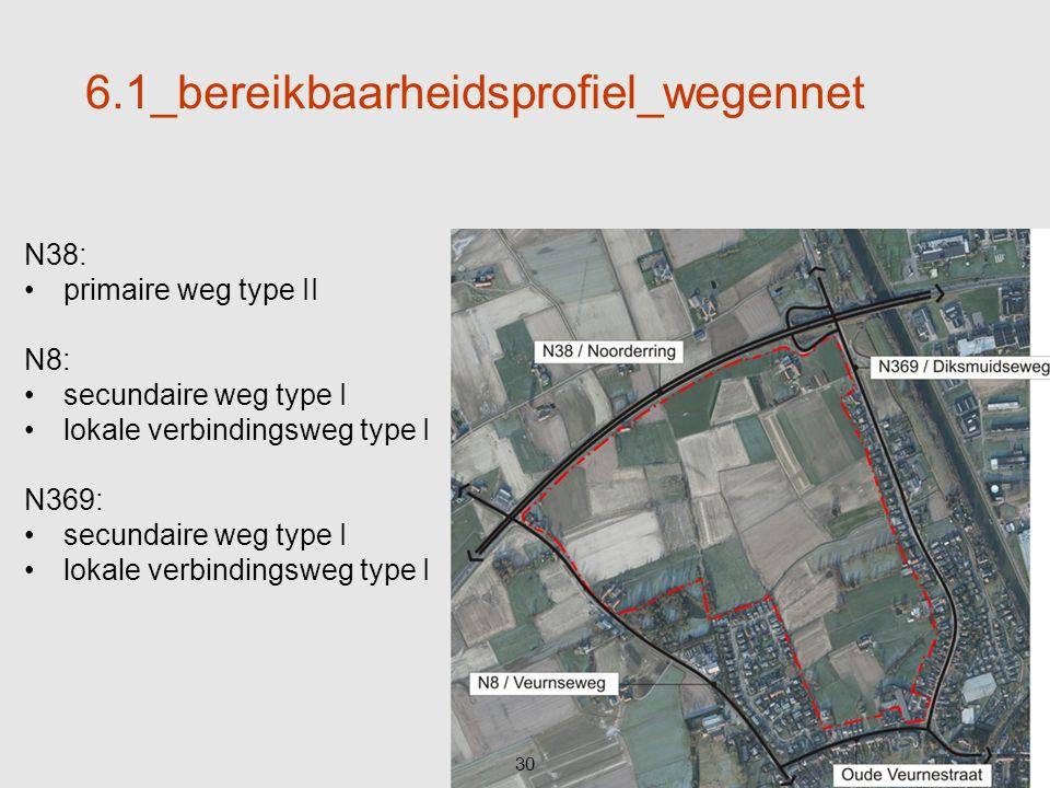 30 6.1_bereikbaarheidsprofiel_wegennet N38: primaire weg type II N8: secundaire weg type I lokale verbindingsweg type I N369: secundaire weg type I lokale verbindingsweg type I
