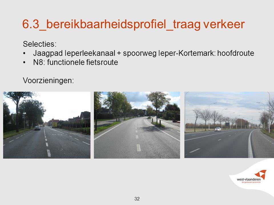 32 6.3_bereikbaarheidsprofiel_traag verkeer Selecties: Jaagpad Ieperleekanaal + spoorweg Ieper-Kortemark: hoofdroute N8: functionele fietsroute Voorzieningen: