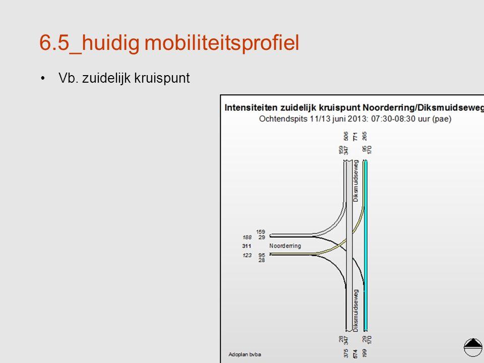 35 6.5_huidig mobiliteitsprofiel Vb. zuidelijk kruispunt