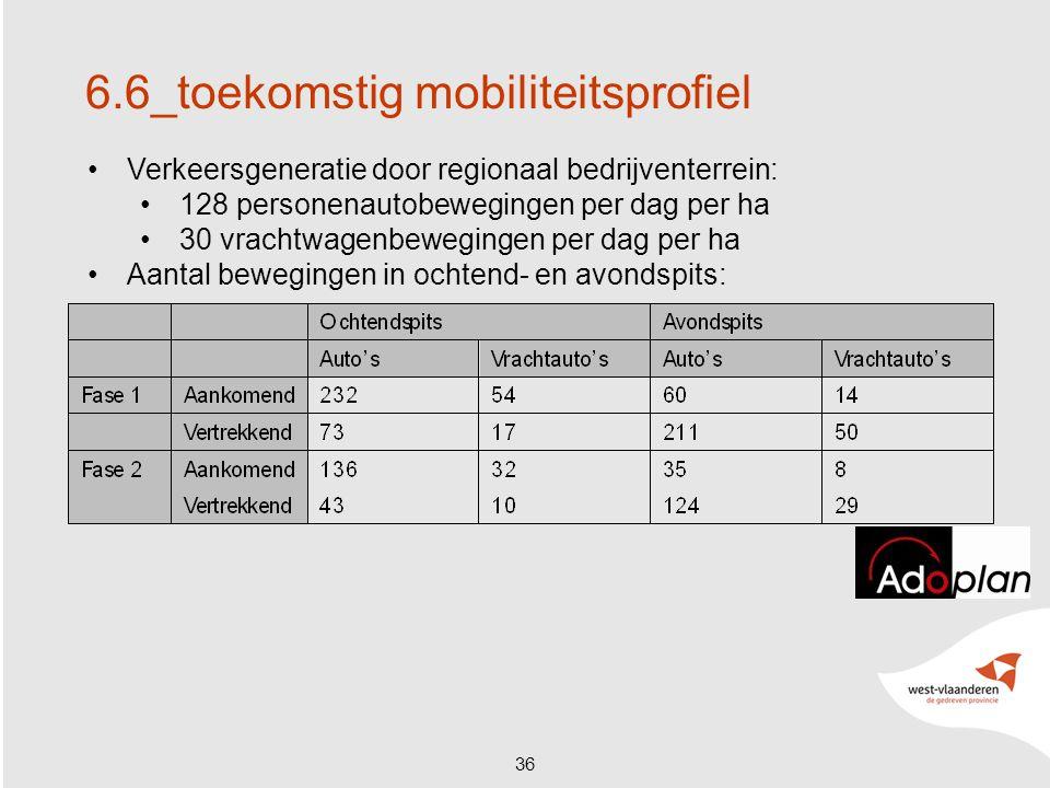 36 6.6_toekomstig mobiliteitsprofiel Verkeersgeneratie door regionaal bedrijventerrein: 128 personenautobewegingen per dag per ha 30 vrachtwagenbewegingen per dag per ha Aantal bewegingen in ochtend- en avondspits: