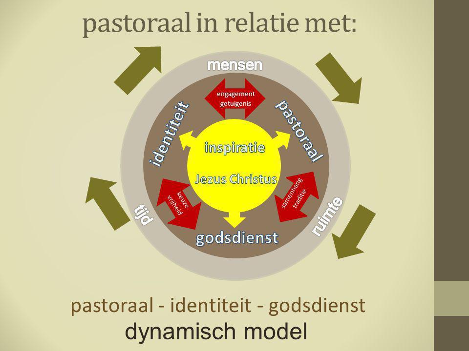 pastoraal in relatie met: pastoraal - identiteit - godsdienst dynamisch model samenhang traditie keuze vrijheid engagement getuigenis
