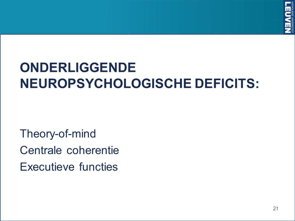 ONDERLIGGENDE NEUROPSYCHOLOGISCHE DEFICITS: Theory-of-mind Centrale coherentie Executieve functies 21
