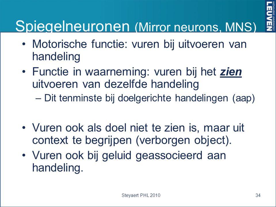 Spiegelneuronen (Mirror neurons, MNS) Motorische functie: vuren bij uitvoeren van handeling Functie in waarneming: vuren bij het zien uitvoeren van dezelfde handeling –Dit tenminste bij doelgerichte handelingen (aap) Vuren ook als doel niet te zien is, maar uit context te begrijpen (verborgen object).