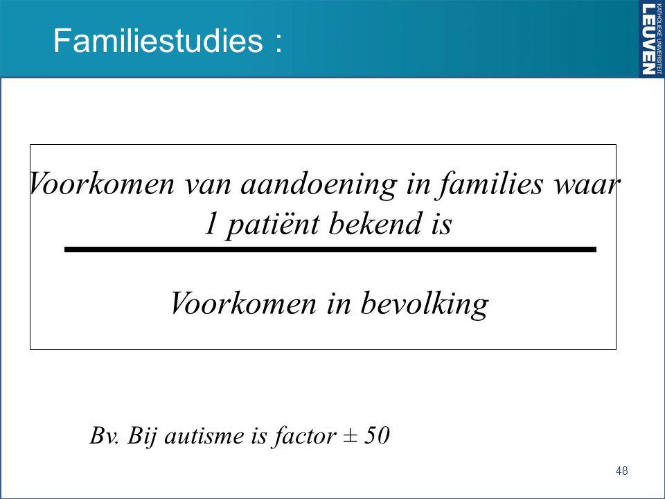 Familiestudies : 48 Voorkomen van aandoening in families waar 1 patiënt bekend is Voorkomen in bevolking Bv.