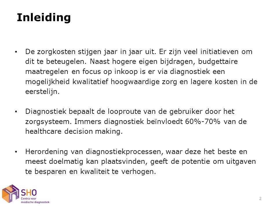 Eerstelijns diagnostiek als middel om te besparen op zorgkosten 3 Gemiddelde kosten eerstelijns diagnostiek per inwoner € 42 per jaar.