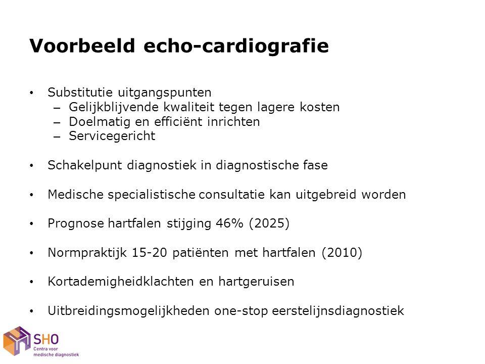Echo-cardiografie in de praktijk Diagnostiek beschikbaar voor maken voor eerstelijns zorgverleners Voorkomen van onterechte verwijzingen (onnodige DBC's) Gerichter verwijzen Onderbouwing in NHG standaard hartfalen Samenwerking cardiologen ziekenhuizen Verwijsindicaties: – Verdenking hartfalen – Souffles meerderjarige – Controle effect anti-hypertensieve therapie – Follow up milde klepafwijkingen – Eenvoudige ritmestoornissen PAC's of PVC's One-stop mogelijkheden na protocollaire afspraken inhoudelijk deskundigen eerste en tweedelijn – Kortademigheidklachten – cardiaal zorgpad , anderhalvelijn – Lab-echocadiografie-inspanningsecg-spirometrie