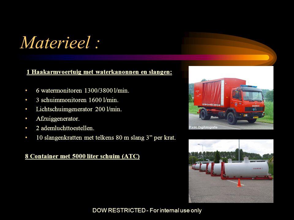 DOW RESTRICTED - For internal use only Materieel: 1 Transportongevallencontainer voor ongevallen met DOW produkten.