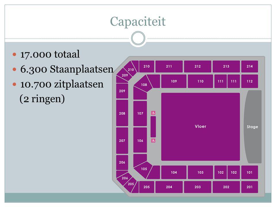 Capaciteit 17.000 totaal 6.300 Staanplaatsen 10.700 zitplaatsen (2 ringen)
