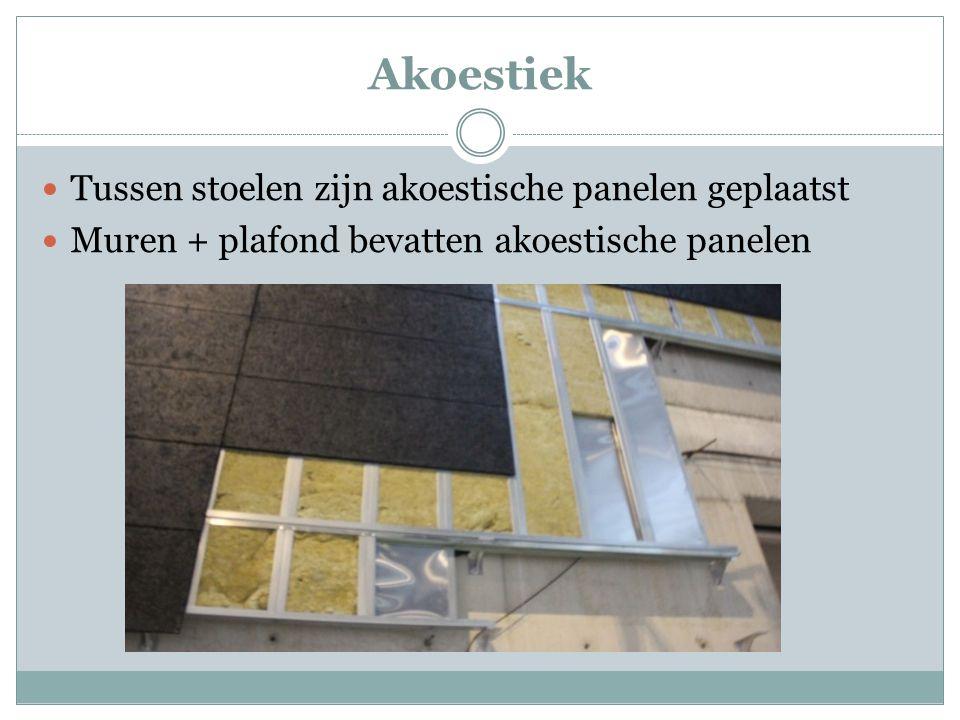 Akoestiek Tussen stoelen zijn akoestische panelen geplaatst Muren + plafond bevatten akoestische panelen