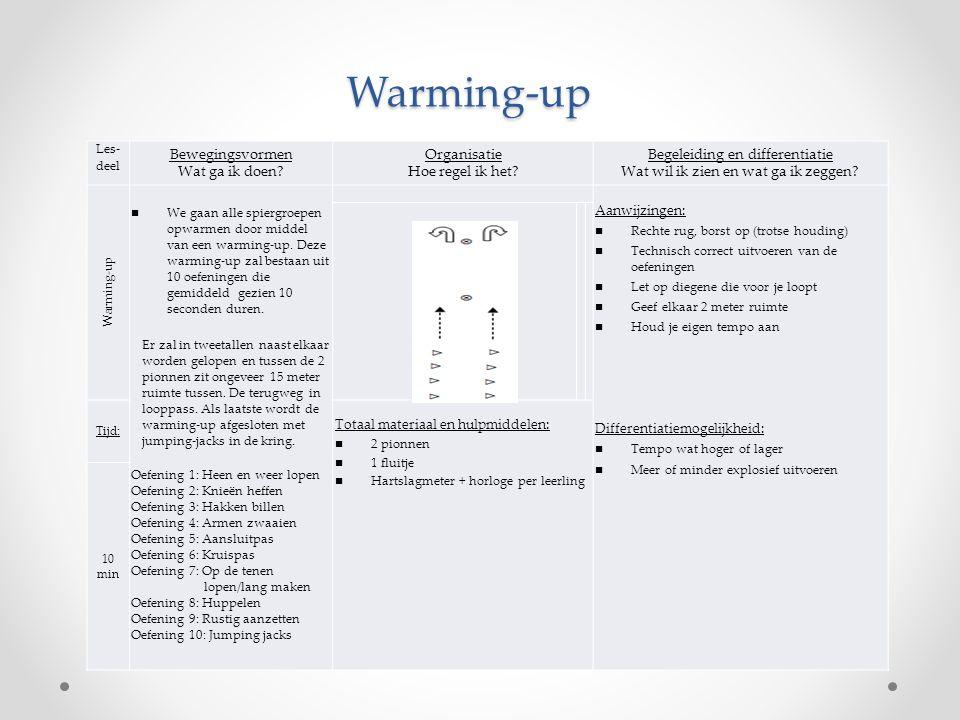 Warming-up Les- deel Bewegingsvormen Wat ga ik doen? Organisatie Hoe regel ik het? Begeleiding en differentiatie Wat wil ik zien en wat ga ik zeggen?