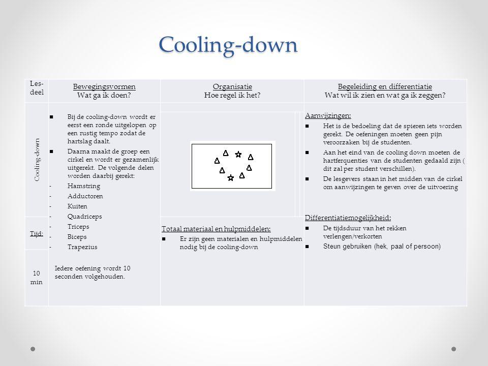 Les- deel Bewegingsvormen Wat ga ik doen? Organisatie Hoe regel ik het? Begeleiding en differentiatie Wat wil ik zien en wat ga ik zeggen? Cooling-dow