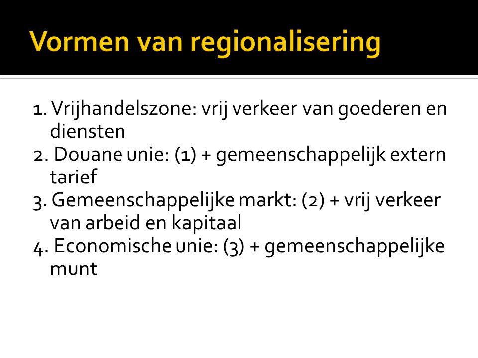 1. Vrijhandelszone: vrij verkeer van goederen en diensten 2.