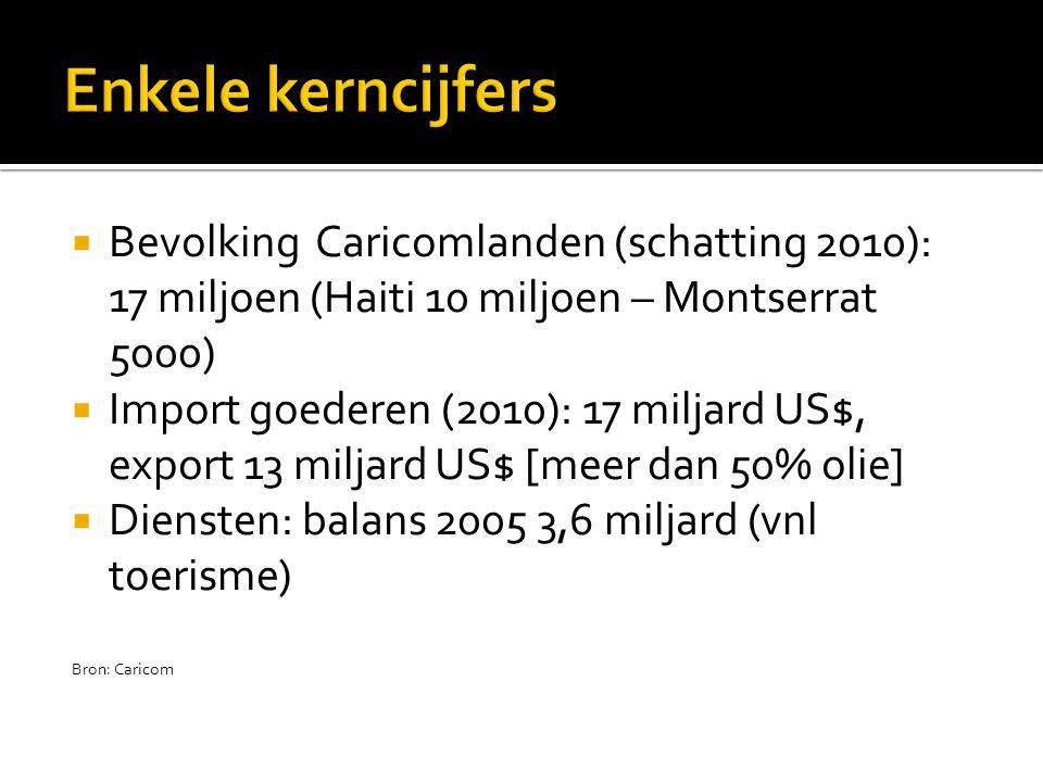 Bevolking Caricomlanden (schatting 2010): 17 miljoen (Haiti 10 miljoen – Montserrat 5000)  Import goederen (2010): 17 miljard US$, export 13 miljard US$ [meer dan 50% olie]  Diensten: balans 2005 3,6 miljard (vnl toerisme) Bron: Caricom