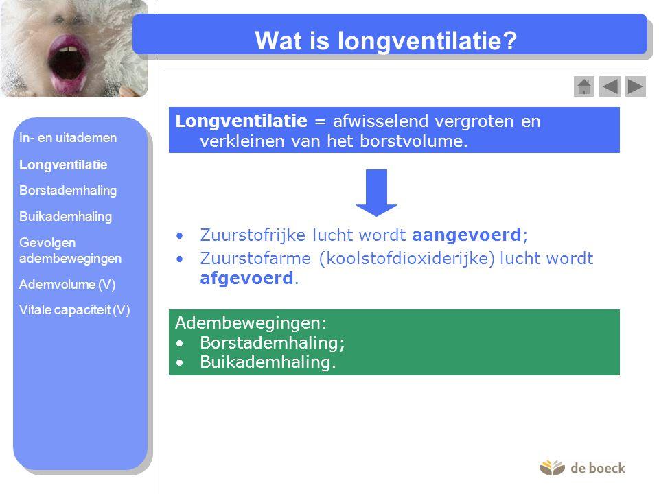 Wat is longventilatie? Longventilatie = afwisselend vergroten en verkleinen van het borstvolume. Zuurstofrijke lucht wordt aangevoerd; Zuurstofarme (k