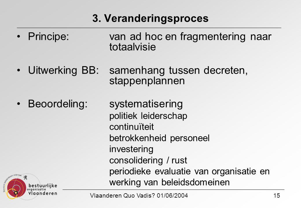 Vlaanderen Quo Vadis? 01/06/200415 3. Veranderingsproces Principe: van ad hoc en fragmentering naar totaalvisie Uitwerking BB:samenhang tussen decrete