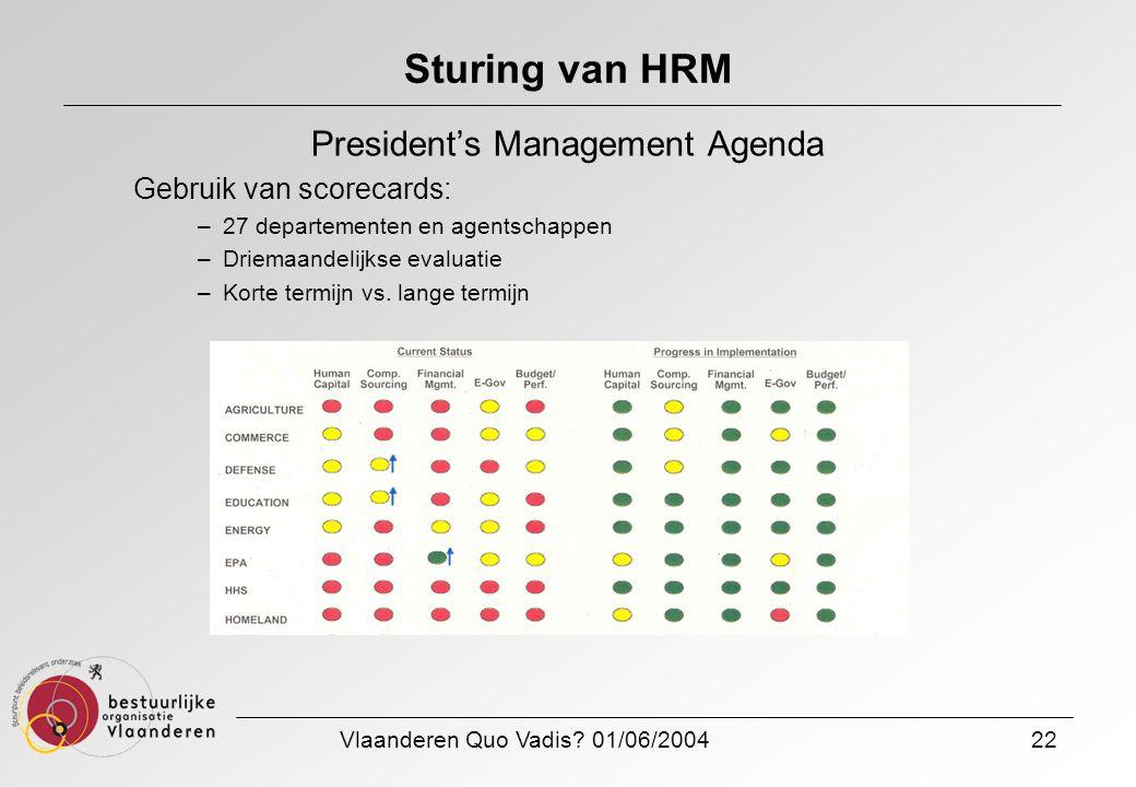 Vlaanderen Quo Vadis? 01/06/200422 Sturing van HRM President's Management Agenda Gebruik van scorecards: –27 departementen en agentschappen –Driemaand