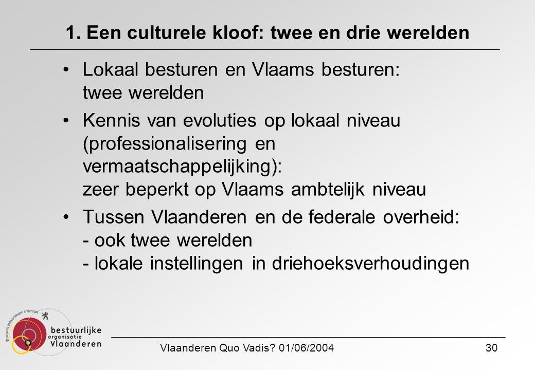 Vlaanderen Quo Vadis? 01/06/200430 1. Een culturele kloof: twee en drie werelden Lokaal besturen en Vlaams besturen: twee werelden Kennis van evolutie