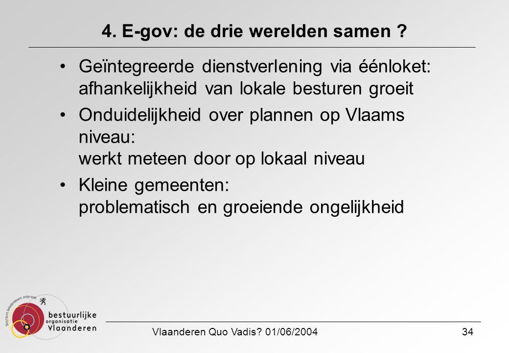 Vlaanderen Quo Vadis? 01/06/200434 4. E-gov: de drie werelden samen ? Geïntegreerde dienstverlening via éénloket: afhankelijkheid van lokale besturen