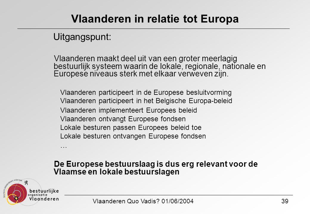 Vlaanderen Quo Vadis? 01/06/200439 Vlaanderen in relatie tot Europa Uitgangspunt: Vlaanderen maakt deel uit van een groter meerlagig bestuurlijk syste