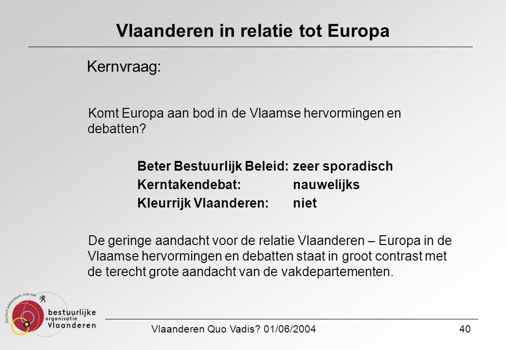 Vlaanderen Quo Vadis? 01/06/200440 Vlaanderen in relatie tot Europa Kernvraag: Komt Europa aan bod in de Vlaamse hervormingen en debatten? Beter Bestu