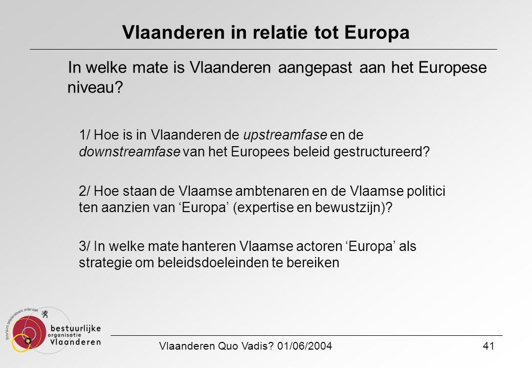 Vlaanderen Quo Vadis? 01/06/200441 Vlaanderen in relatie tot Europa In welke mate is Vlaanderen aangepast aan het Europese niveau? 1/ Hoe is in Vlaand
