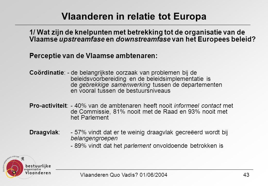 Vlaanderen Quo Vadis? 01/06/200443 Vlaanderen in relatie tot Europa 1/ Wat zijn de knelpunten met betrekking tot de organisatie van de Vlaamse upstrea