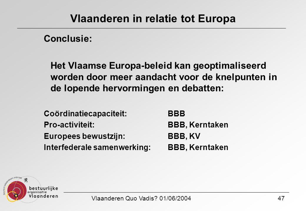 Vlaanderen Quo Vadis? 01/06/200447 Vlaanderen in relatie tot Europa Conclusie: Het Vlaamse Europa-beleid kan geoptimaliseerd worden door meer aandacht