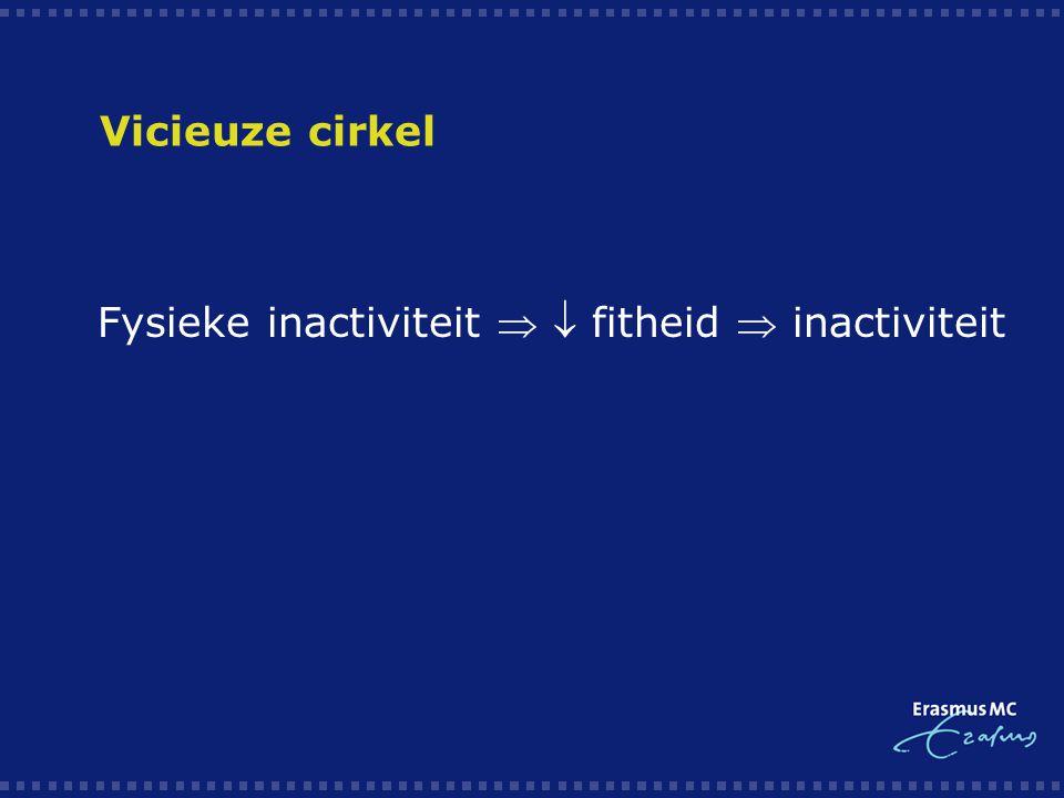 Vicieuze cirkel  Fysieke inactiviteit   fitheid  inactiviteit