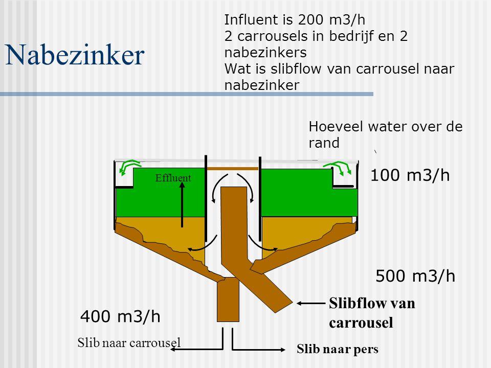 Nabezinker Slibflow van carrousel Slib naar carrousel Slib naar pers Water Effluent 500 m3/h 400 m3/h 100 m3/h Influent is 200 m3/h 2 carrousels in bedrijf en 2 nabezinkers Wat is slibflow van carrousel naar nabezinker Hoeveel water over de rand