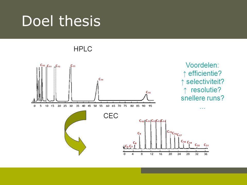 Doel thesis HPLC CEC Voordelen: ↑ efficientie? ↑ selectiviteit? ↑ resolutie? snellere runs?...
