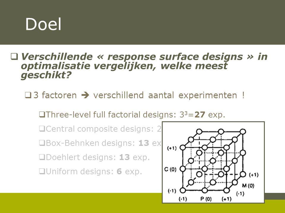 Doel  Verschillende « response surface designs » in optimalisatie vergelijken, welke meest geschikt?  3 factoren  verschillend aantal experimenten