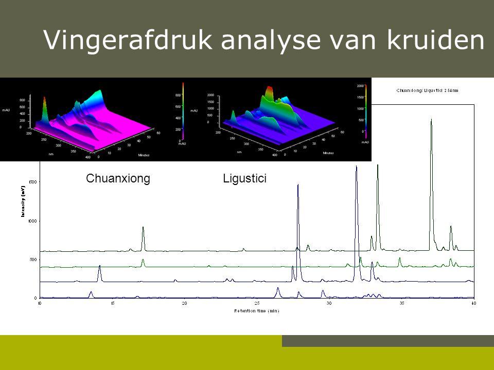 Vingerafdruk analyse van kruiden ChuanxiongLigustici