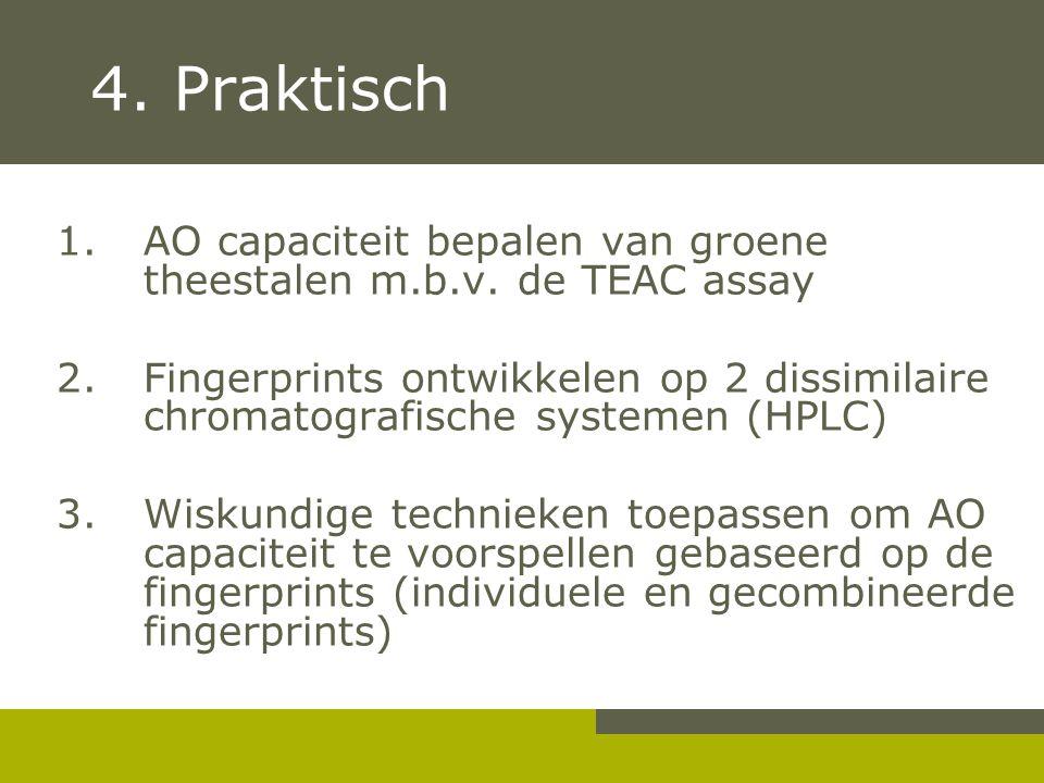 4. Praktisch 1.AO capaciteit bepalen van groene theestalen m.b.v. de TEAC assay 2.Fingerprints ontwikkelen op 2 dissimilaire chromatografische systeme
