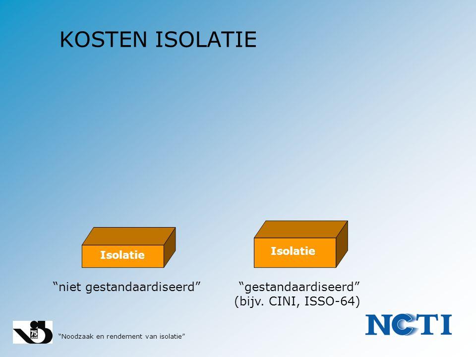 """""""Noodzaak en rendement van isolatie"""" KOSTEN ISOLATIE Isolatie """"niet gestandaardiseerd"""" """"gestandaardiseerd"""" (bijv. CINI, ISSO-64)"""
