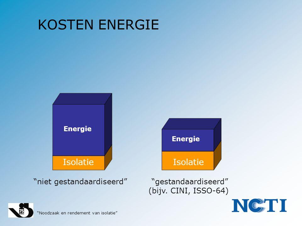 """""""Noodzaak en rendement van isolatie"""" KOSTEN ENERGIE Isolatie Energie """"niet gestandaardiseerd"""" """"gestandaardiseerd"""" (bijv. CINI, ISSO-64)"""
