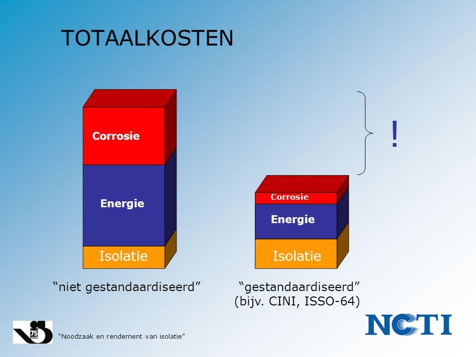 """""""Noodzaak en rendement van isolatie"""" TOTAALKOSTEN Isolatie ! Energie Corrosie """"niet gestandaardiseerd"""" """"gestandaardiseerd"""" (bijv. CINI, ISSO-64)"""