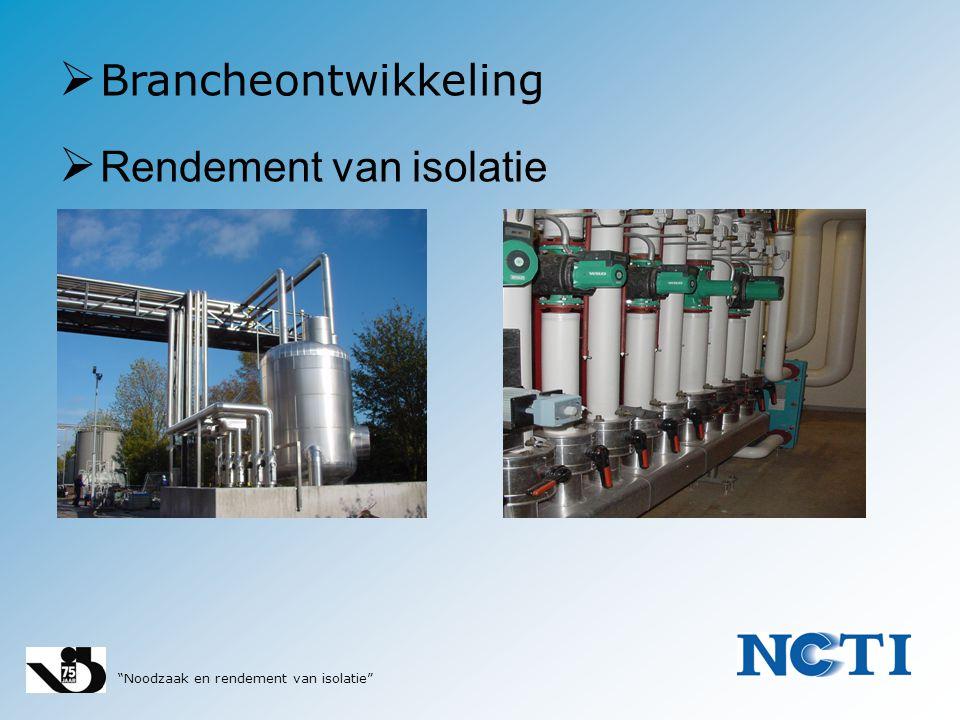 Noodzaak en rendement van isolatie KOSTEN ENERGIE Isolatie Energie niet gestandaardiseerd gestandaardiseerd (bijv.