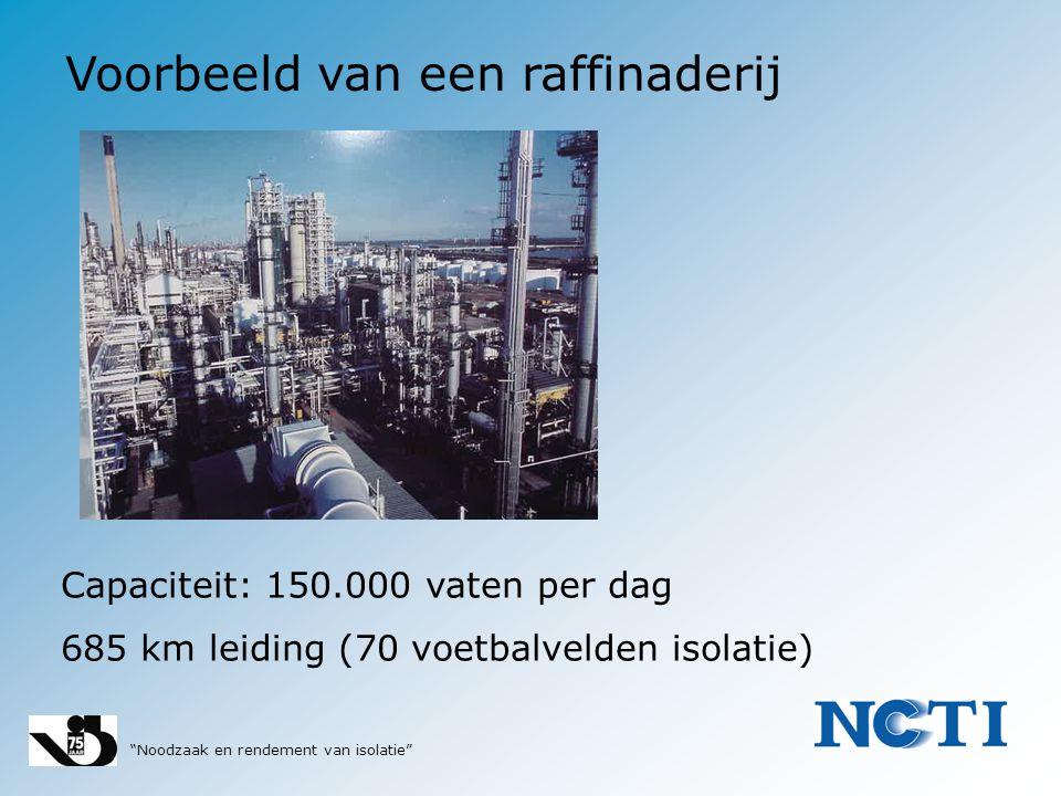 Noodzaak en rendement van isolatie Voorbeeld van een raffinaderij 2.350 vaten/dag verlies bij $42/vat: € 27 miljoen/jaar bij $75/vat: € 48 miljoen/jaar (€ 8 mio isolatie, terugverdientijd: 2 maanden ) Totaal raffinage NL:  20.000 vaten per dag verlies  2% van totale NL olie gebruik  2,4 miljoen ton CO 2 emissie/jaar