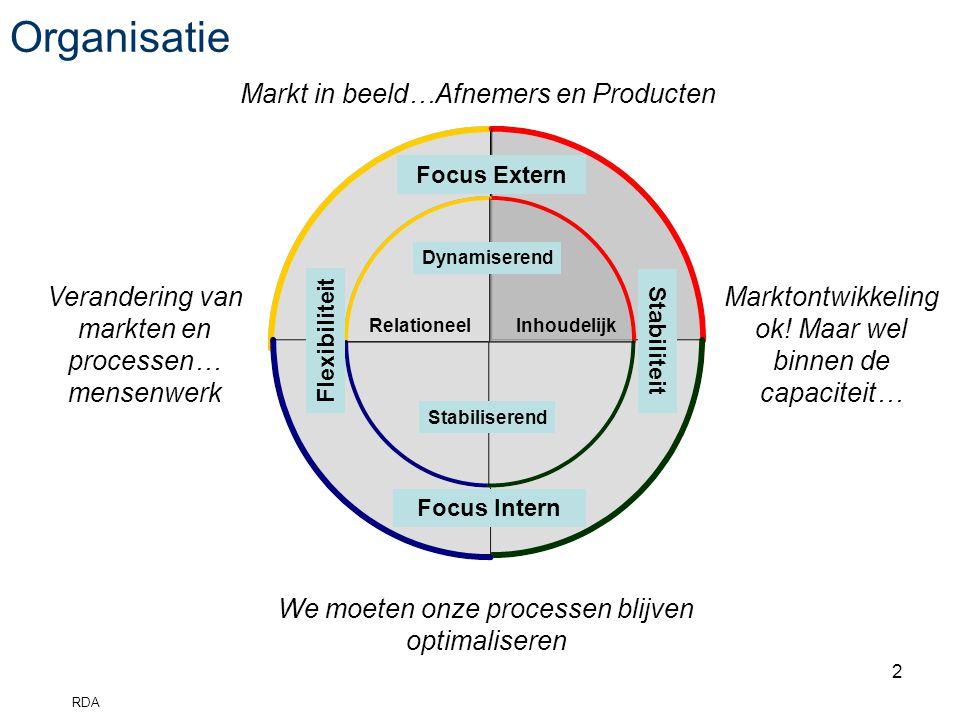 3 Organisatie Dynamiserend Stabiliserend RelationeelInhoudelijk Flexibiliteit Focus Extern Stabiliteit Focus Intern Marktoriëntatie Involvement Visie en Missie AO / IC Hoe nemen we strategisch, stappen de toekomst in.