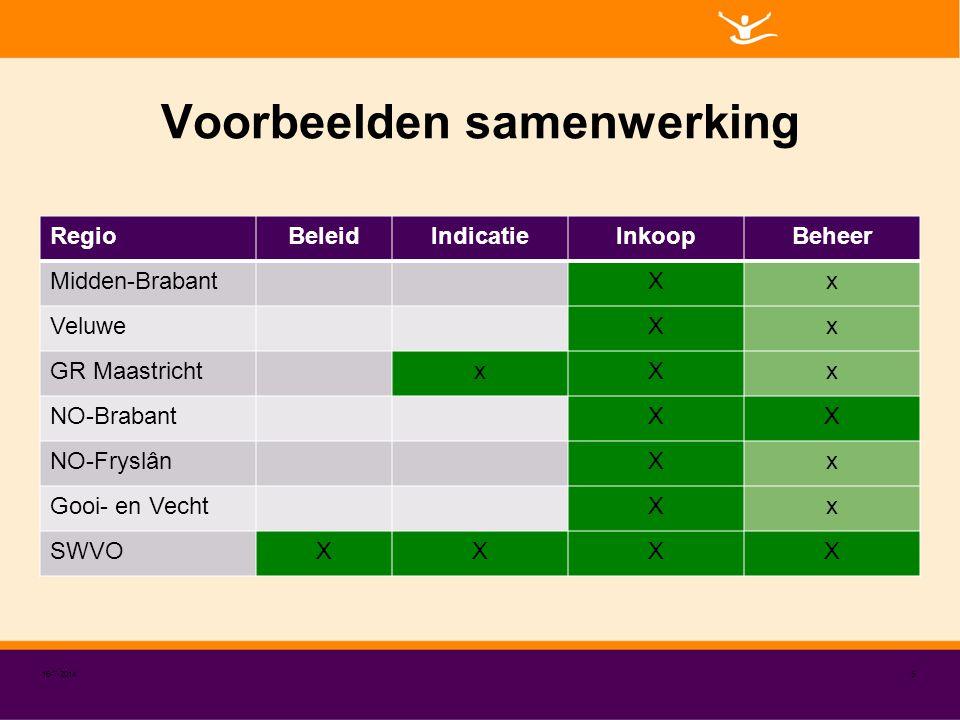 Voorbeelden samenwerking RegioBeleidIndicatieInkoopBeheer Midden-BrabantXx VeluweXx GR MaastrichtxXx NO-BrabantXX NO-FryslânXx Gooi- en VechtXx SWVOXXXX 16-7-20145